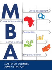Can you please break down a Masters in Business Administration?